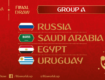 World Cup 2018: Group A
