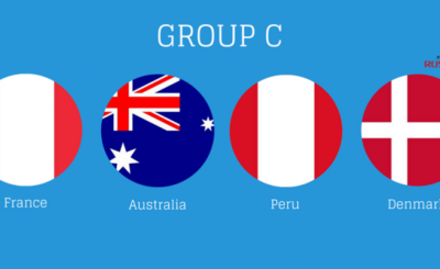 World Cup 2018: Group C