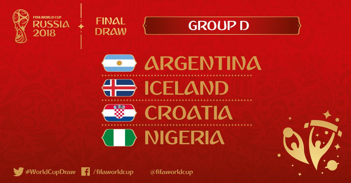 World Cup 2018: Group D